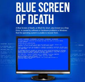 Windows Crash Logs Generated by Blue Screen Errors